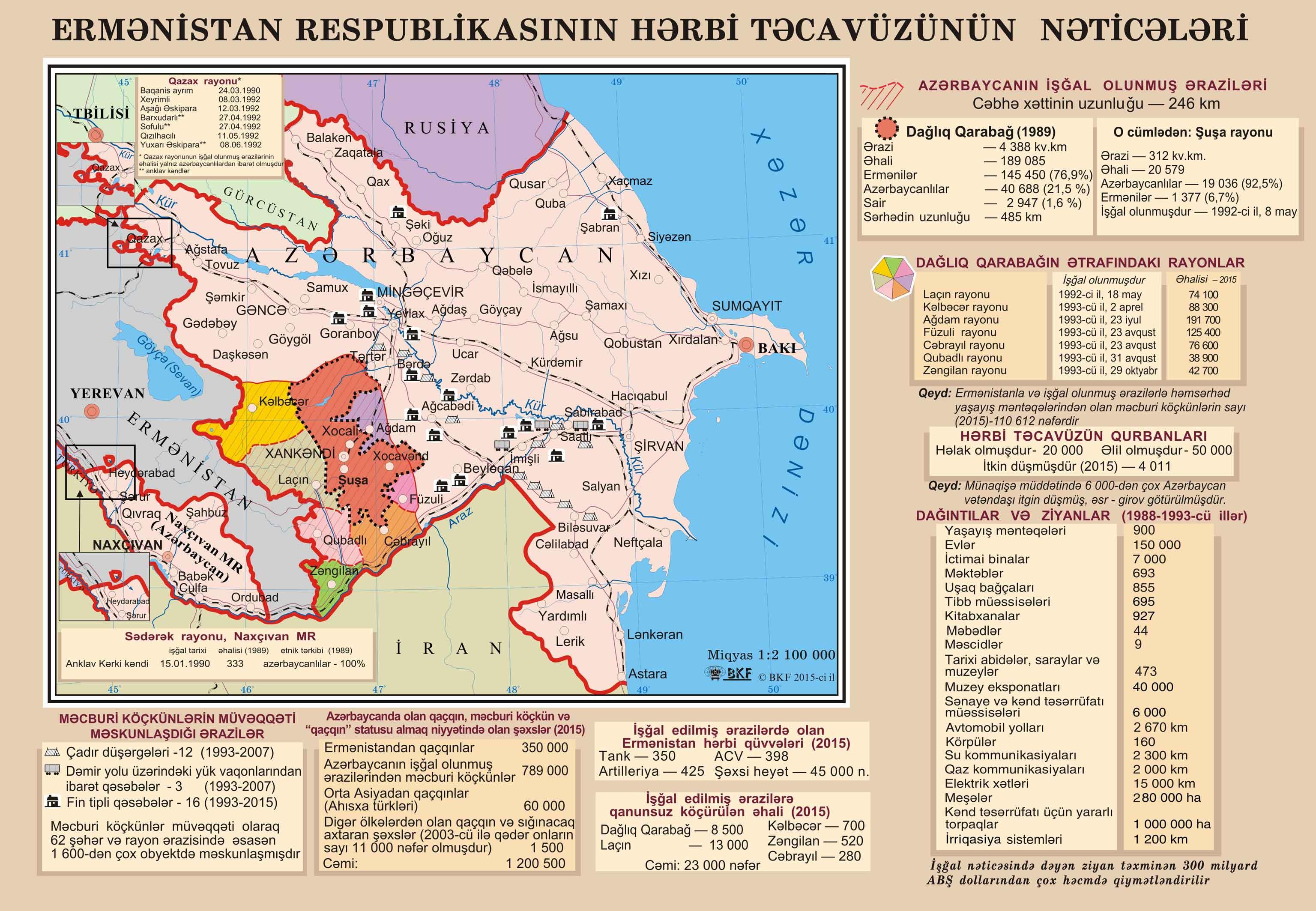 Azrbaycan Respublikasnn Dvlt Statistika Komitsi